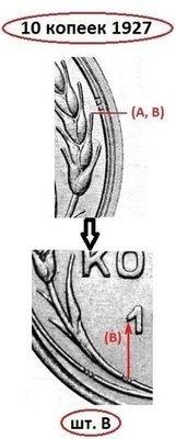 СССР. 1927. 10 копеек. Тип: 1924. 500 Серебро 0.0287 Oz, ASW., 1.80 g. Y#86. Федорин: 12 (Р-2). UNC. Note: Obv. шт.1.2 /Rev. В