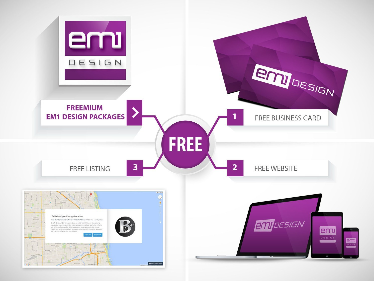 Freemium Packages For New Credit Card Customer