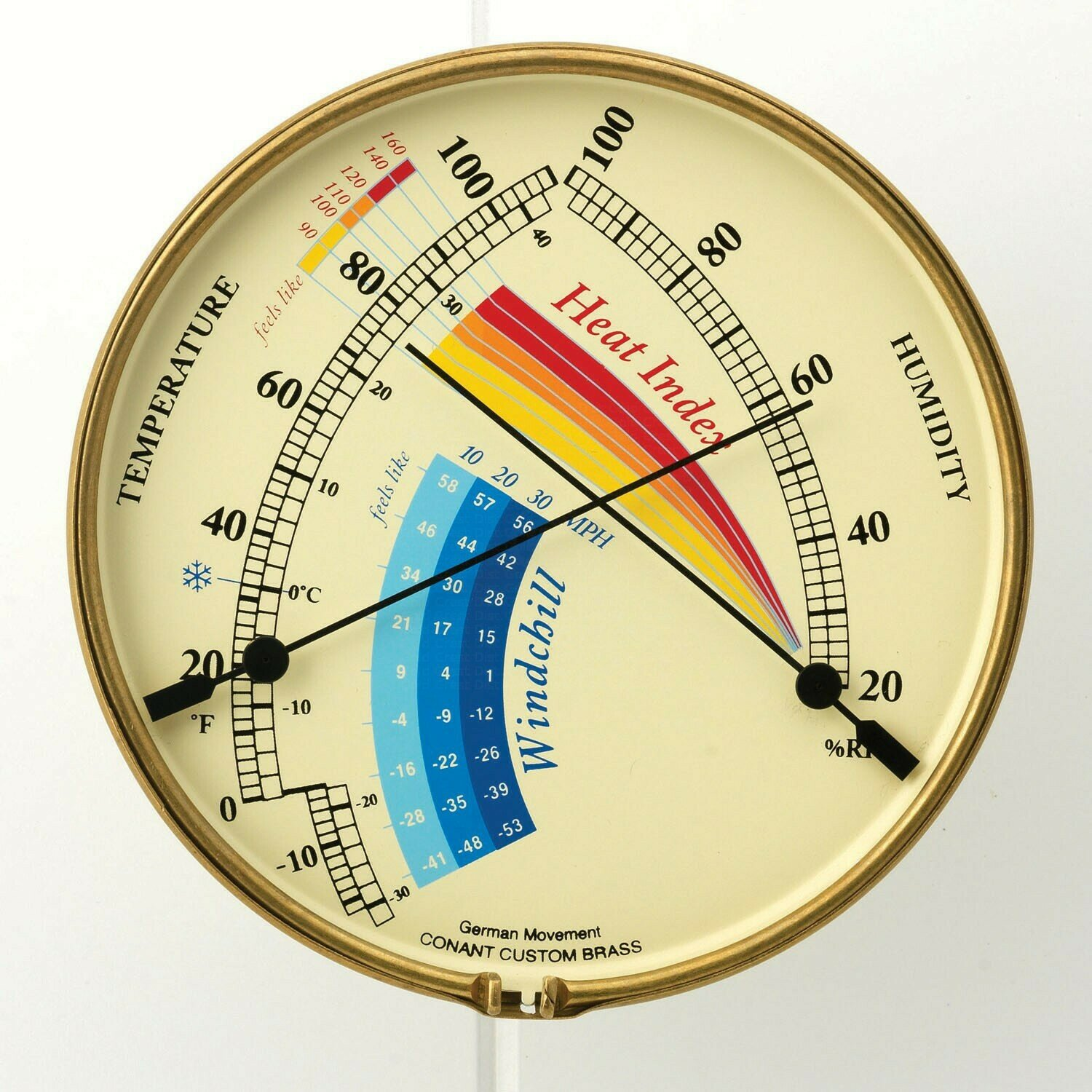 Veranda Heat Index & Windchill Gauge