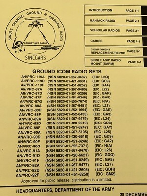 Military Radio Service Manual Genuine Issue  TM 11-5820-890-20-1
