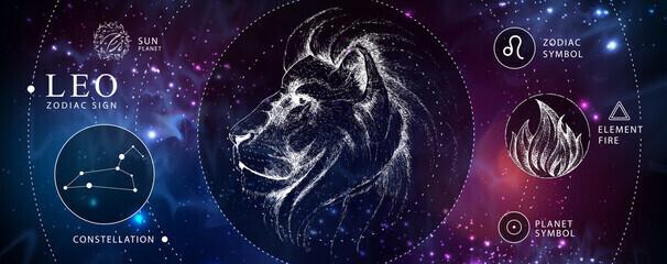 Leo Astrology Alchemy Spell, $37