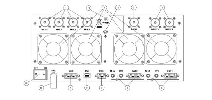 1502429259 - HF Amplifier RFI Kits