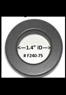977476628 - RFI/EMI Solutions