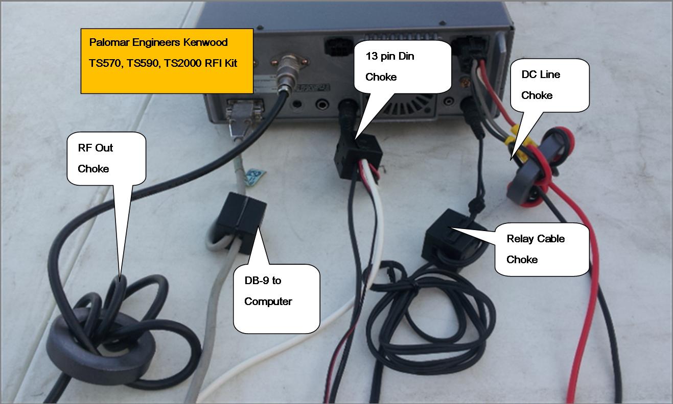 982808122 - Transceiver RFI Kits