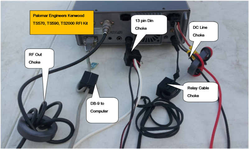 982808125 - Transceiver RFI Kits