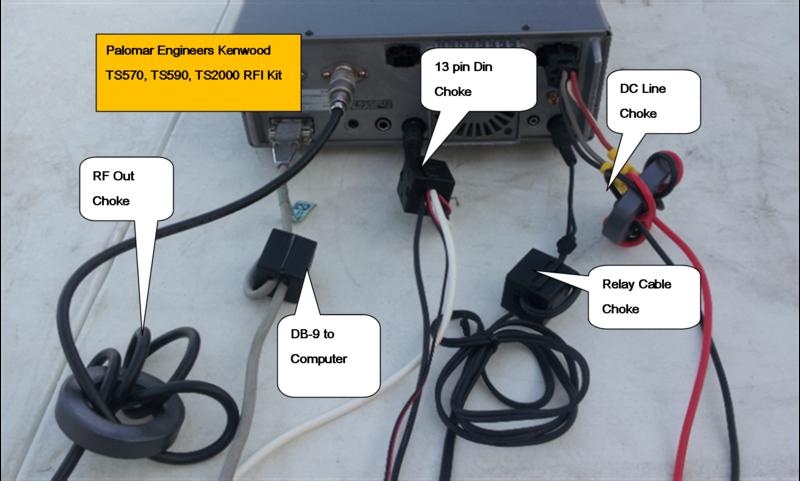 982840464 - Transceiver RFI Kits