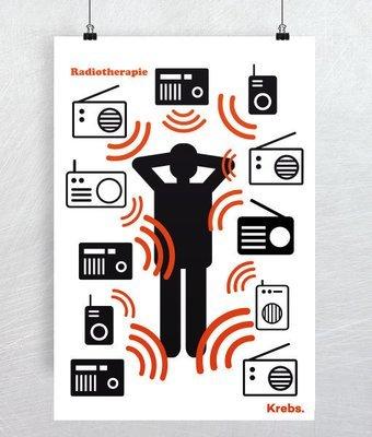 "Plakat ""Radiotherapie"""