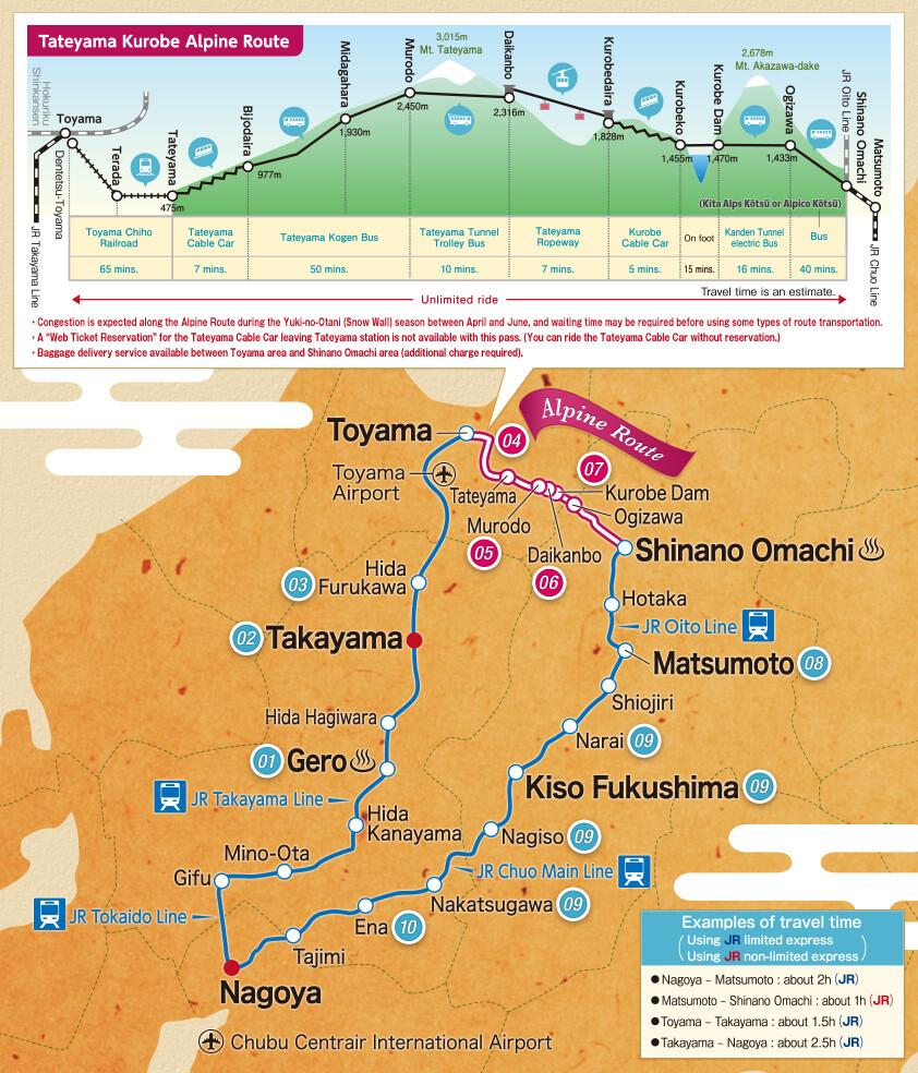 Alpine-Takayama-Matsumoto Area 5 Days Pass