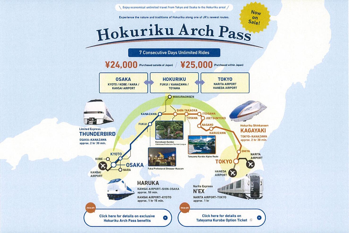 Osaka-Tokyo Hokuriku Arch 7 Days Pass