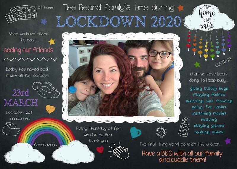 Lockdown Chalkboards - 'Board' at Home!
