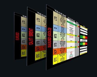 交易信号订阅计划