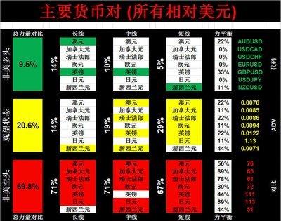市场情绪指数订阅计划