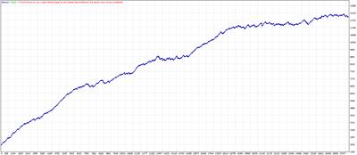 Averaging baseline. (EMA, Bollinger bands) MT4 Expert advisor ™ TFK ALGO