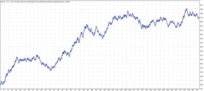 Price bubble pyramiding. Alligator MT4 Expert advisor ™ TheForexKings