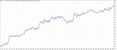 MACD signal with growing momentum (MACD) MT4 Expert advisor ™ TFK ALGO