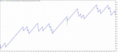 DEMADEX scalping. MT4 expert advisor by TheForexKings (Revised)