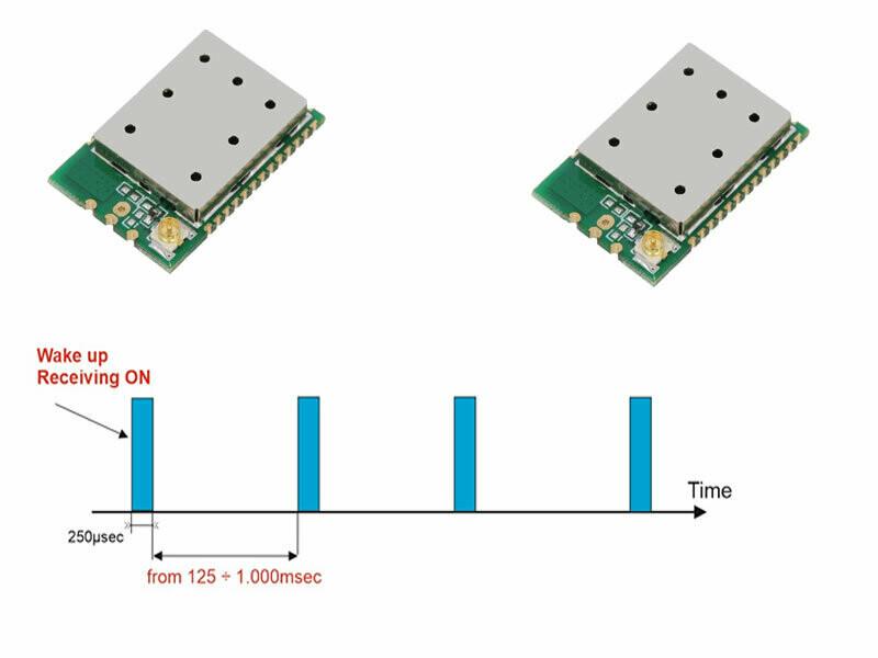 WakeUp Receiver Module 868MHz  (RC-WuTRX-868)