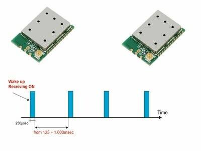 WakeUp Receiver Module 915MHz  (RC-WuTRX-915)