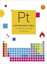 Pt The periodic table. Visual guide to the elements*