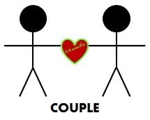 Astrology - COUPLES General Compatibility