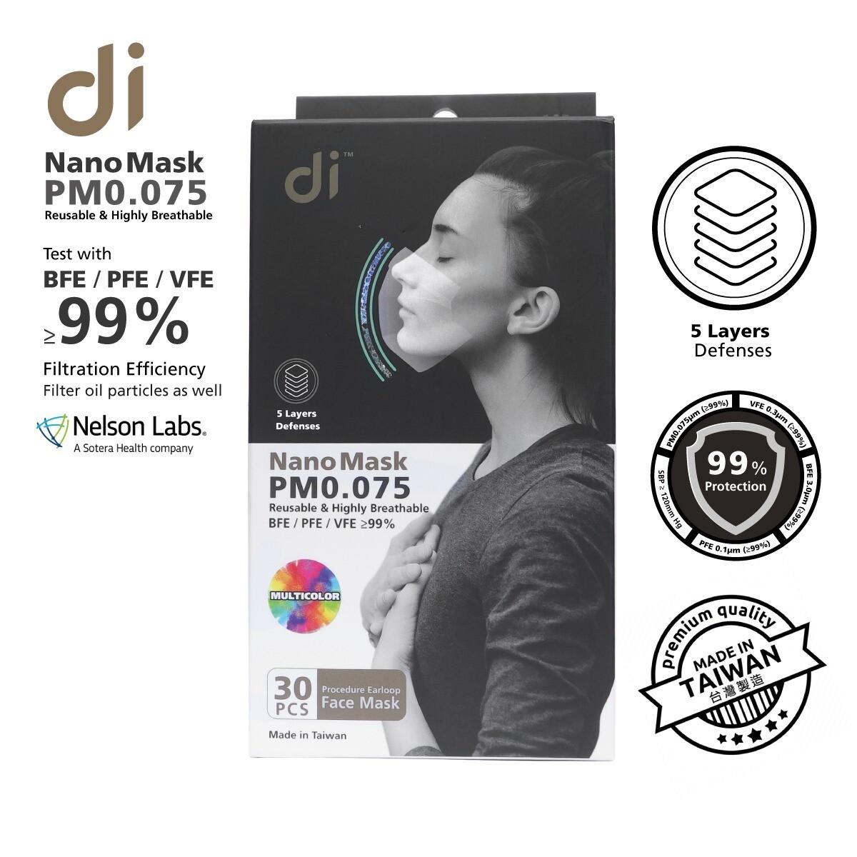 Dicarre Nano Face Mask Reusable PM 0.075, ASTM level 3 , Kickstarter Recommended