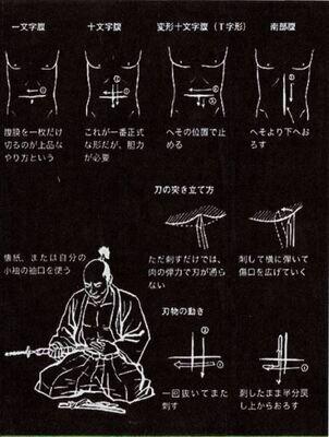 [RFS005] Broken Fingers - Jumonji Giri TAPE
