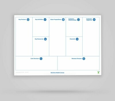 Business Model Canvas - Whiteboard Poster