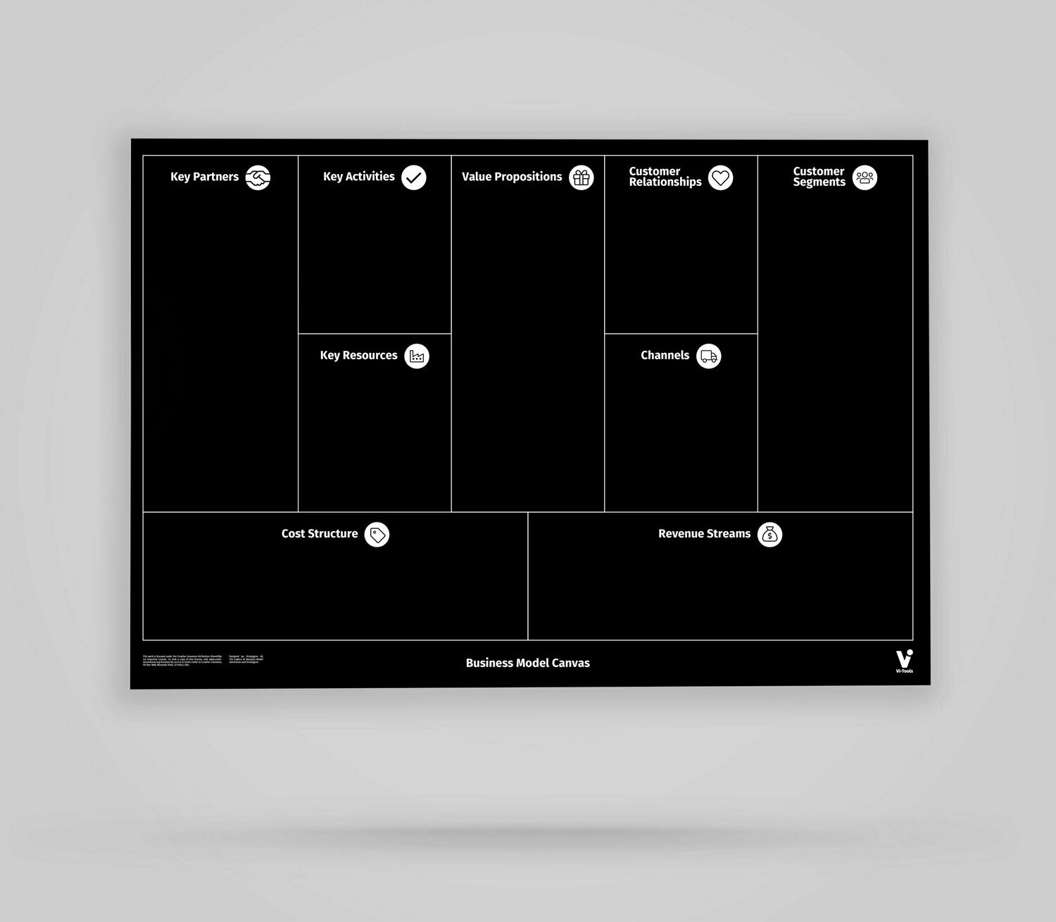Vi-Board: Business Model Canvas - Blackboard Poster - DIN A0