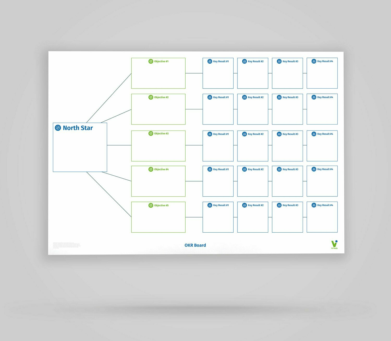 Vi-Board: OKR #1 Objectives Key Results Board - Whiteboard Poster - DIN A0