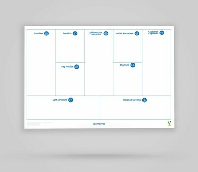 Lean Canvas - Whiteboard Poster