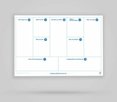 Business Model You Canvas - Whiteboard Poster