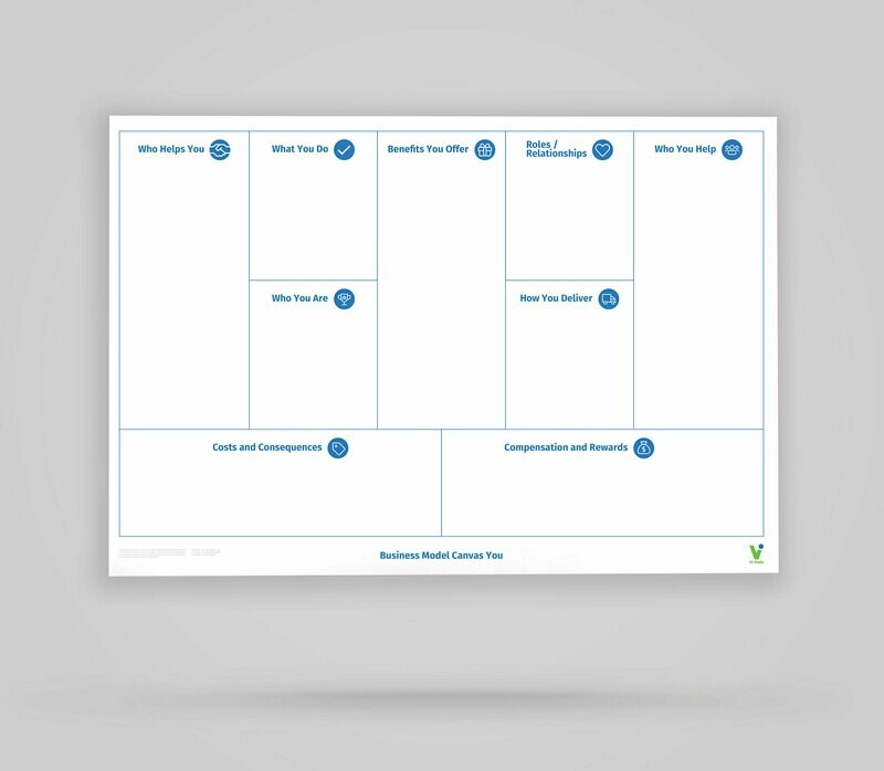 Vi-Board: Business Model You Canvas - Whiteboard Poster - DIN A0