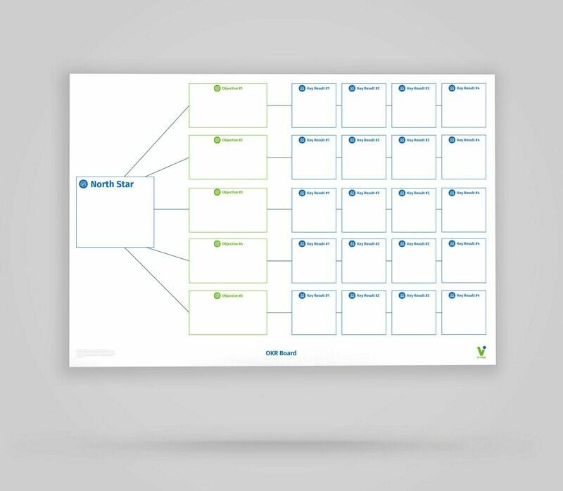 Vi-Board: OKR #1 Objectives Key Results Board - Whiteboard Poster - DIN A0