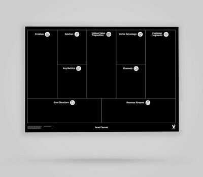 Vi-Board: Lean Canvas - Blackboard Poster - DIN A0