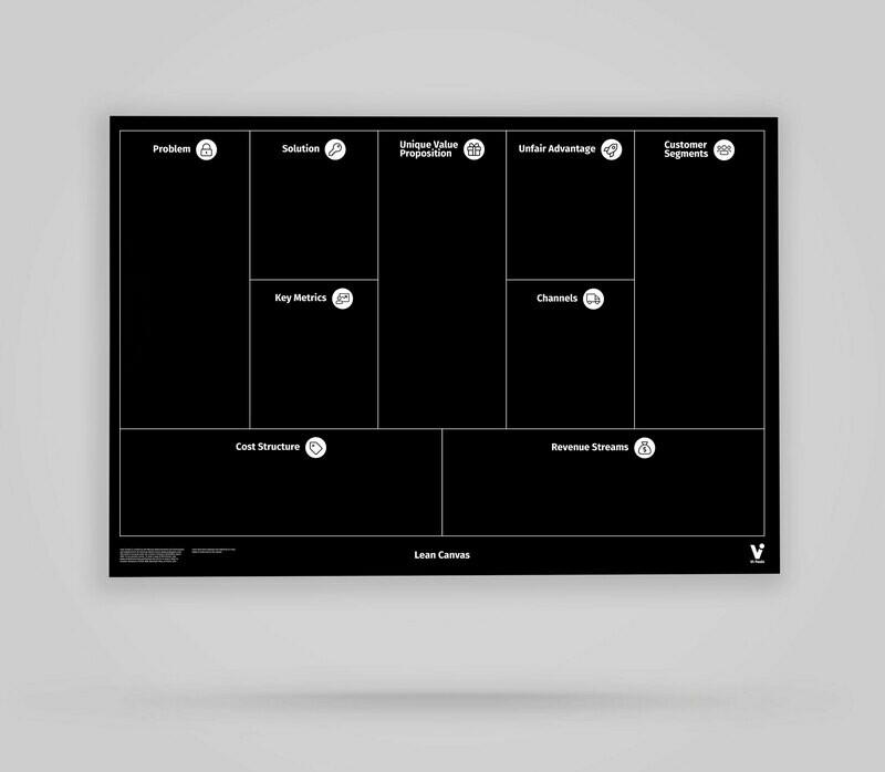 Vi-Board: Lean Canvas - Blackboard Poster - DIN A0
