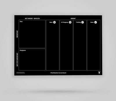 Prioritization Scrum Board - Blackboard Poster