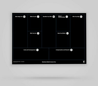 Vi-Board: Business Model You Canvas - Blackboard Poster - DIN A0