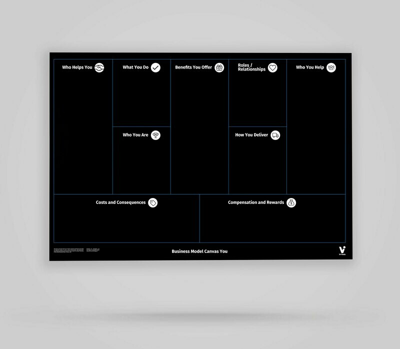 Vi-Board: Business Model You Canvas - Blackboard Poster - DIN A0