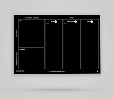 Prioritization Kanban Board Template 3 Columns - Blackboard Poster