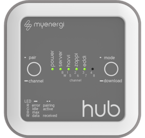 Hub - Remote Control and Monitoring System