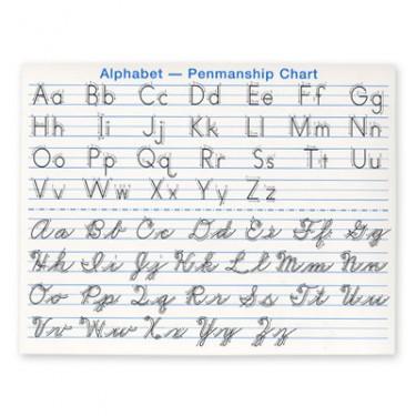 Alphabet Penmanship Chart (Kindergarten)