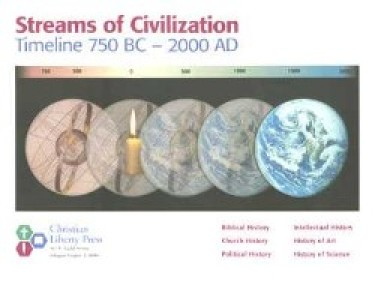 Streams of Civilization Historical Charts