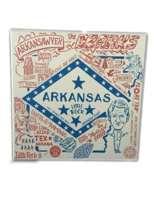Arkansas Box Sign