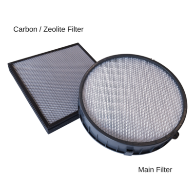 HealthWay Deluxe Replacement Filters