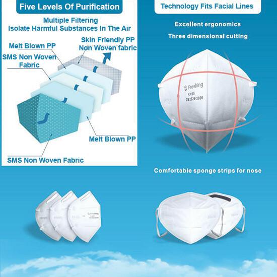 "Respirator Face Masks - Kn95 / FFP2 - Pack of 5 ""VAT Exempt"""