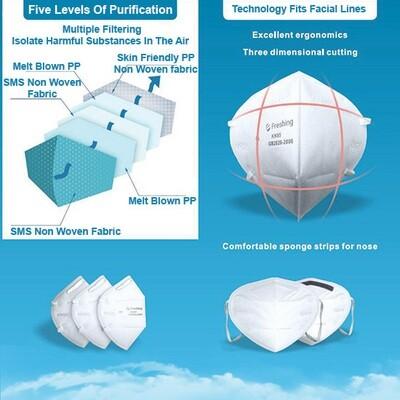 Respirator Face Masks - Kn95 / FFP2 - Pack of 5