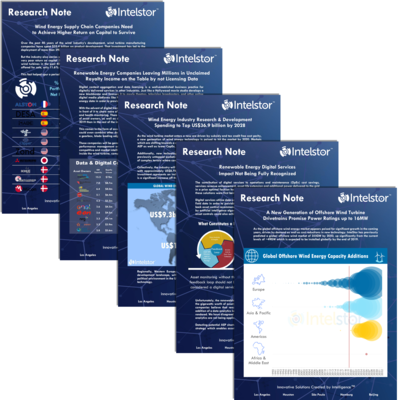 Research Notes Subscription