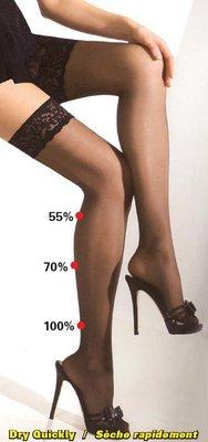 Elastic Thigh Stocking  Gradual Compression (15-20 mmHg)