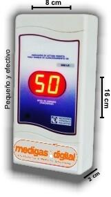 MediGas Revisa el Gas desde tu cocina.