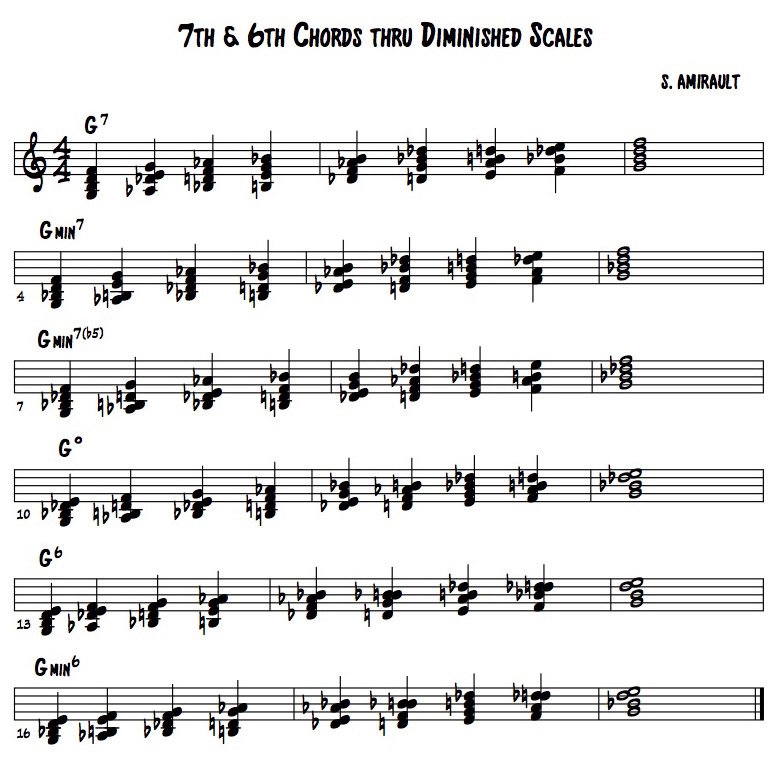 7th & 6th Chords - Diminished Scale